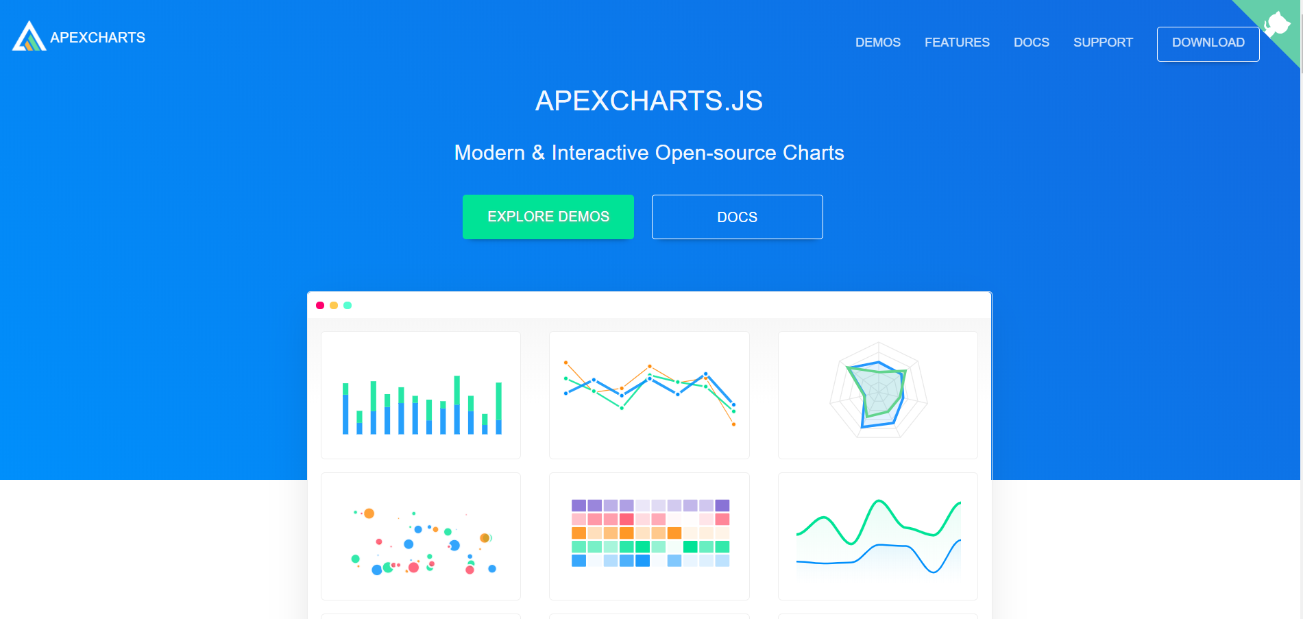 ApexCharts – Modern & Interactive Open-source Charts